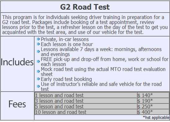 g2 road test brampton